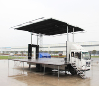 //5lrorwxhjqiliij.ldycdn.com/cloud/lmBqkKkkRioSppojjiko/election-truck-for-sale.jpg